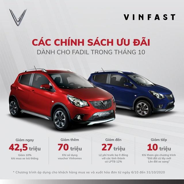 Tong hop uu dai Fadil thang 10 2020 - Bảng giá, Thông số kỹ thuật xe VinFast Fadil
