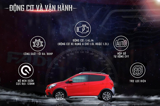dong co van hanh vinfast fadil - Bảng giá, Thông số kỹ thuật xe VinFast Fadil
