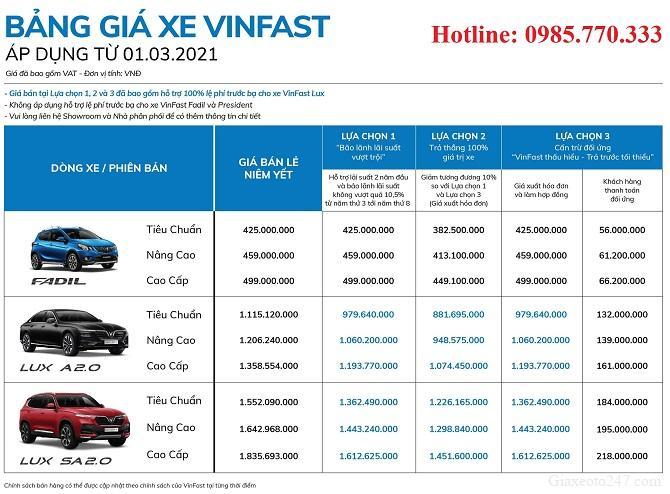Bang gia uu dai xe VinFast thang 3 2021 - Bảng giá xe VinFast Chevrolet tháng 04/2021 cùng những ưu đãi mới nhất