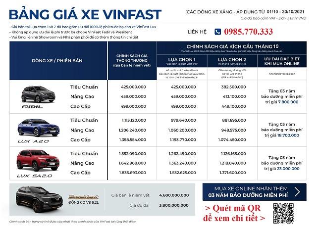 Khuyen mai o to VinFast thang 10 2021 - Thời gian làm việc và Địa chỉ các trung tâm đăng kiểm xe cơ giới, xe ô tôtại TP Hồ Chí Minh