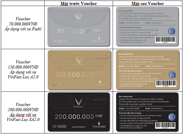 voucher mua xe vinfast - Mua bán, chuyển nhượng Voucher mua xe VinFast tốt nhất thị trường