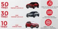 Chi tiết về gói ưu đãi lãi suất 0% đối với xe Fadil, Lux A2.0 và Lux SA2.0