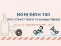 Mức xử phạt giao thông tăng mạnh theo dự thảo mới